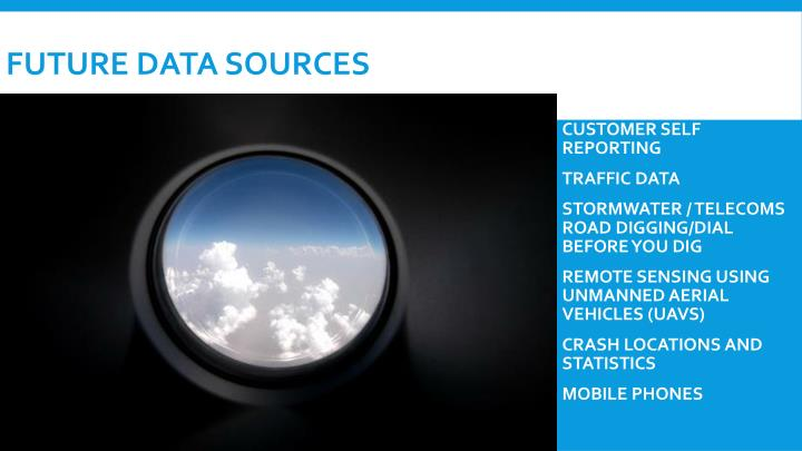 Future Data Sources