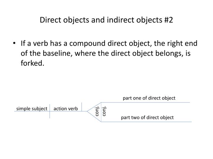 Ppt diagramming sentences powerpoint presentation id2505963 direct objects and indirect objects 2 ccuart Images