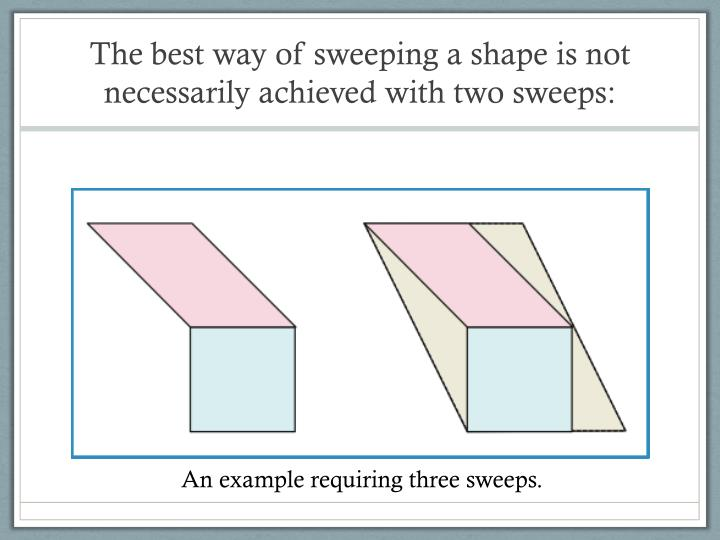 The best way of sweeping a shape is not necessarily achieved with two sweeps: