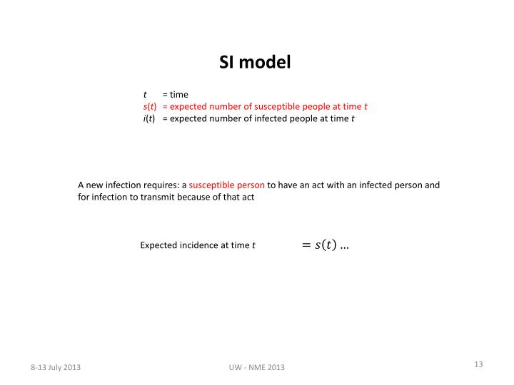 SI model