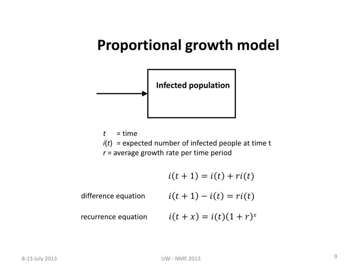 Proportional growth model