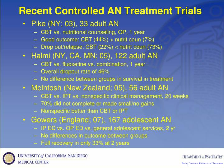 Recent Controlled AN Treatment Trials