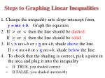 steps to graphing linear inequalities