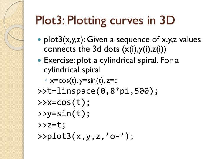 Plot3 plotting curves in 3d