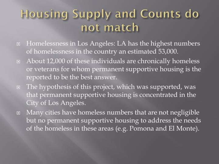 Housing supply and counts do not match