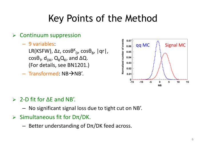 Key Points of the Method