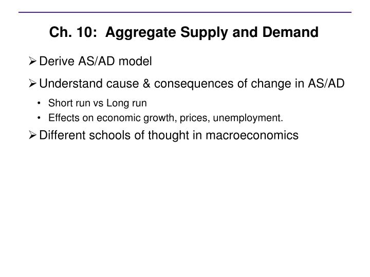 ch 10 aggregate supply and demand n.