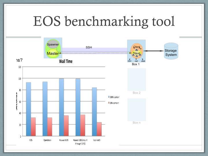 EOS benchmarking tool