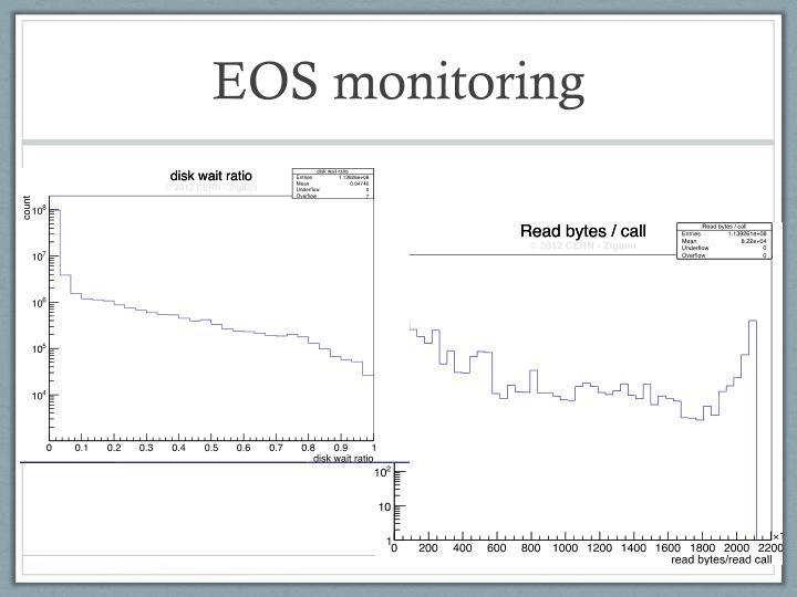 EOS monitoring