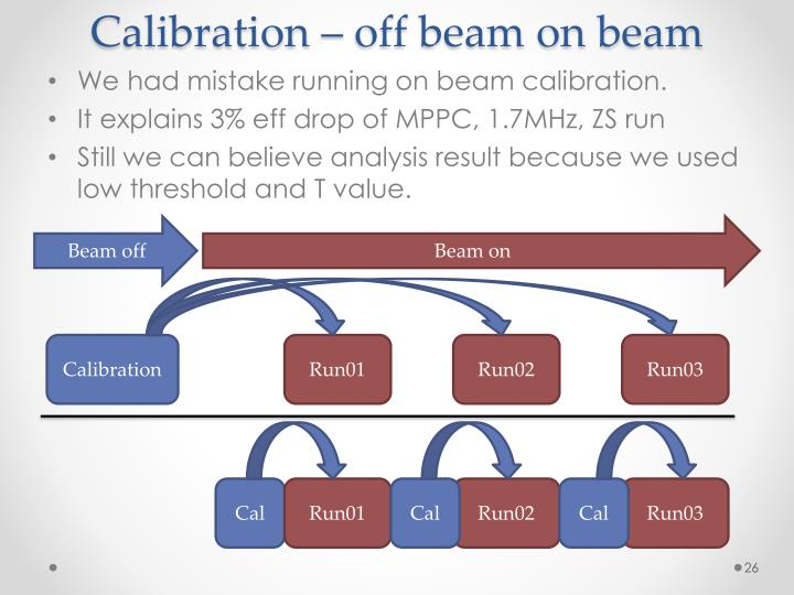 Calibration – off beam on beam