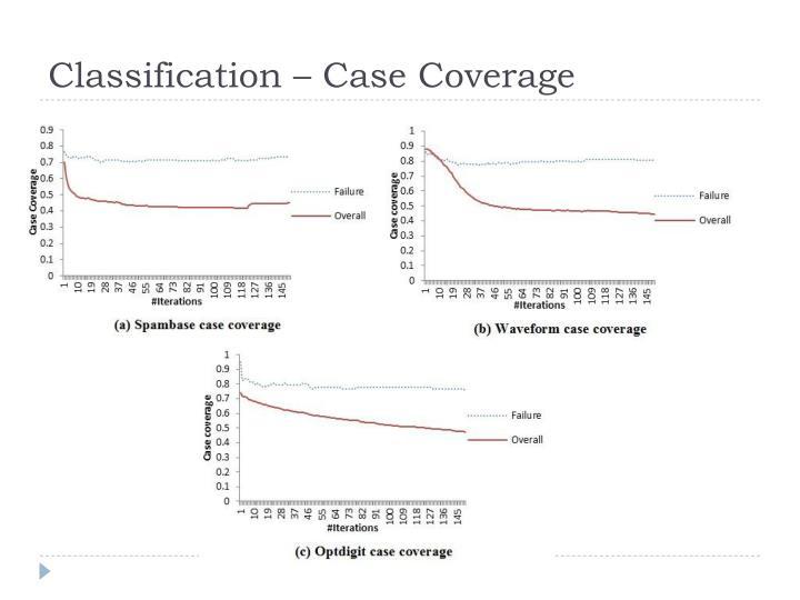 Classification – Case Coverage