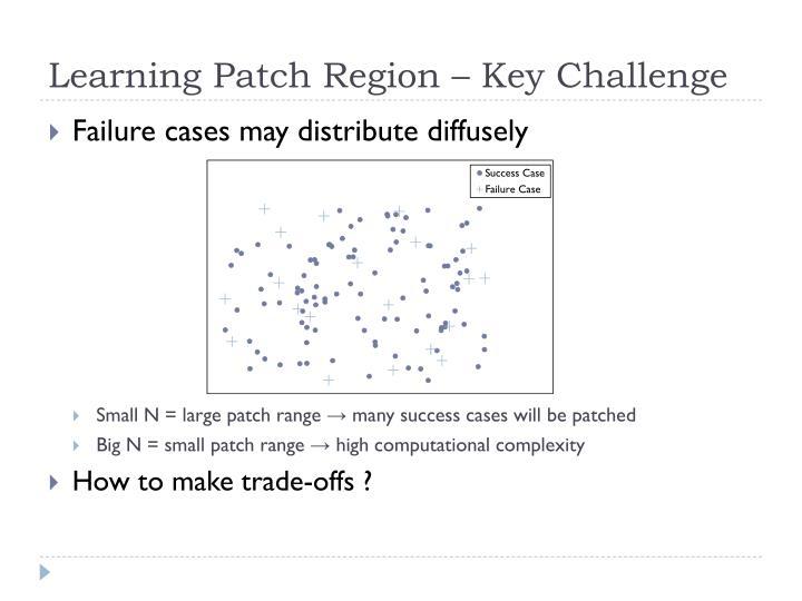 Learning Patch Region – Key Challenge