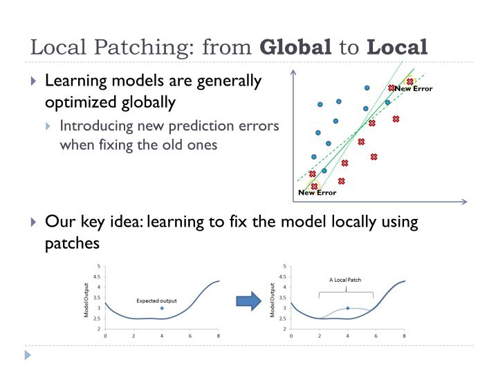 Local Patching: from
