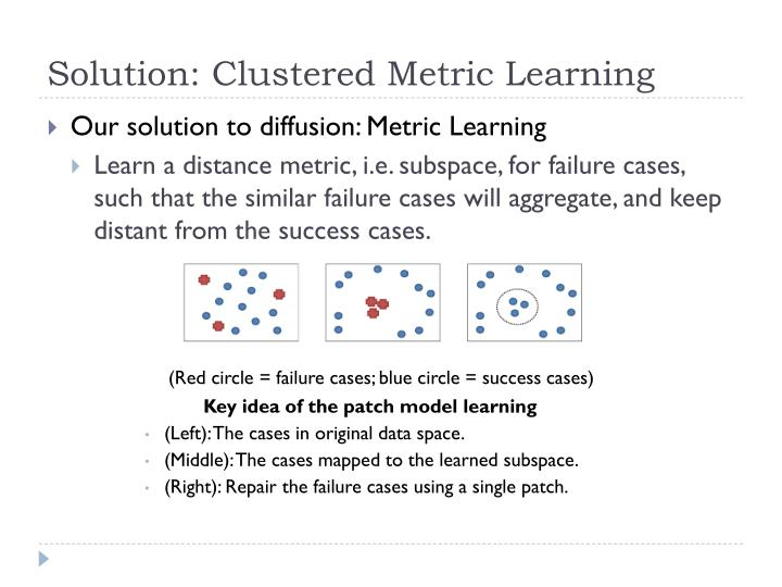 Solution: Clustered Metric Learning