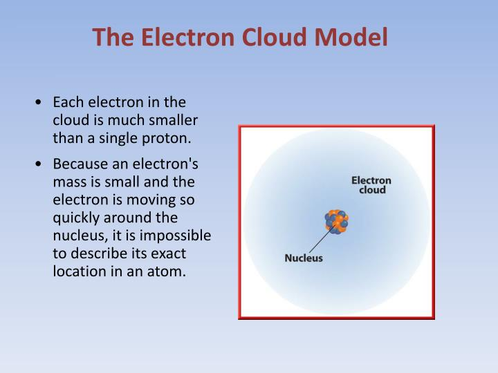 The Electron Cloud Model