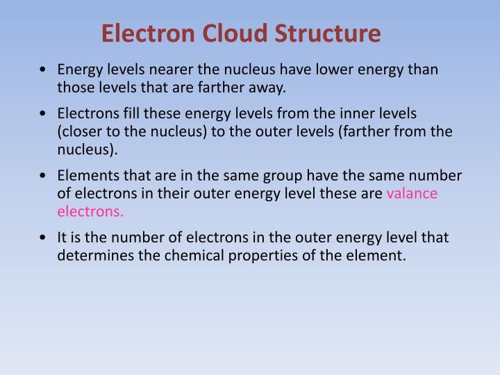Electron Cloud Structure