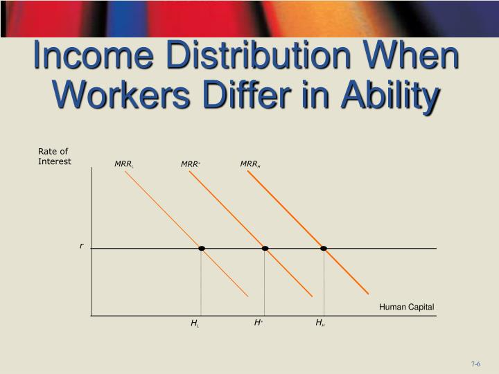 Income Distribution When Workers Differ in Ability