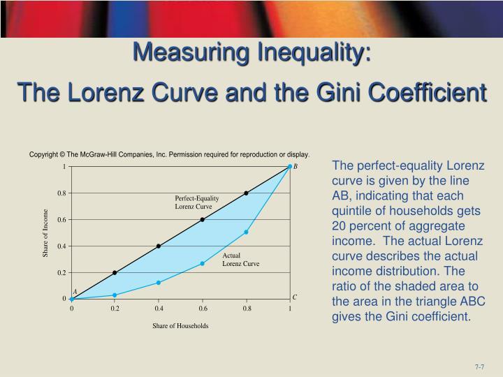 Measuring Inequality: