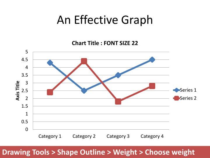 An Effective Graph