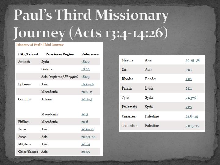 Paul's Third Missionary Journey (Acts 13:4-14:26)