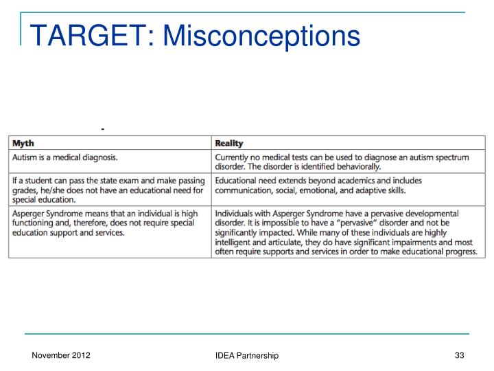 TARGET: Misconceptions