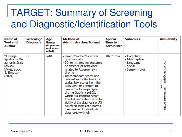 TARGET: Summary of Screening and Diagnostic/Identification Tools