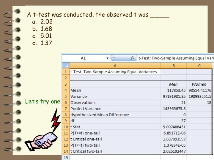A t-test was conducted, the observed t was _____