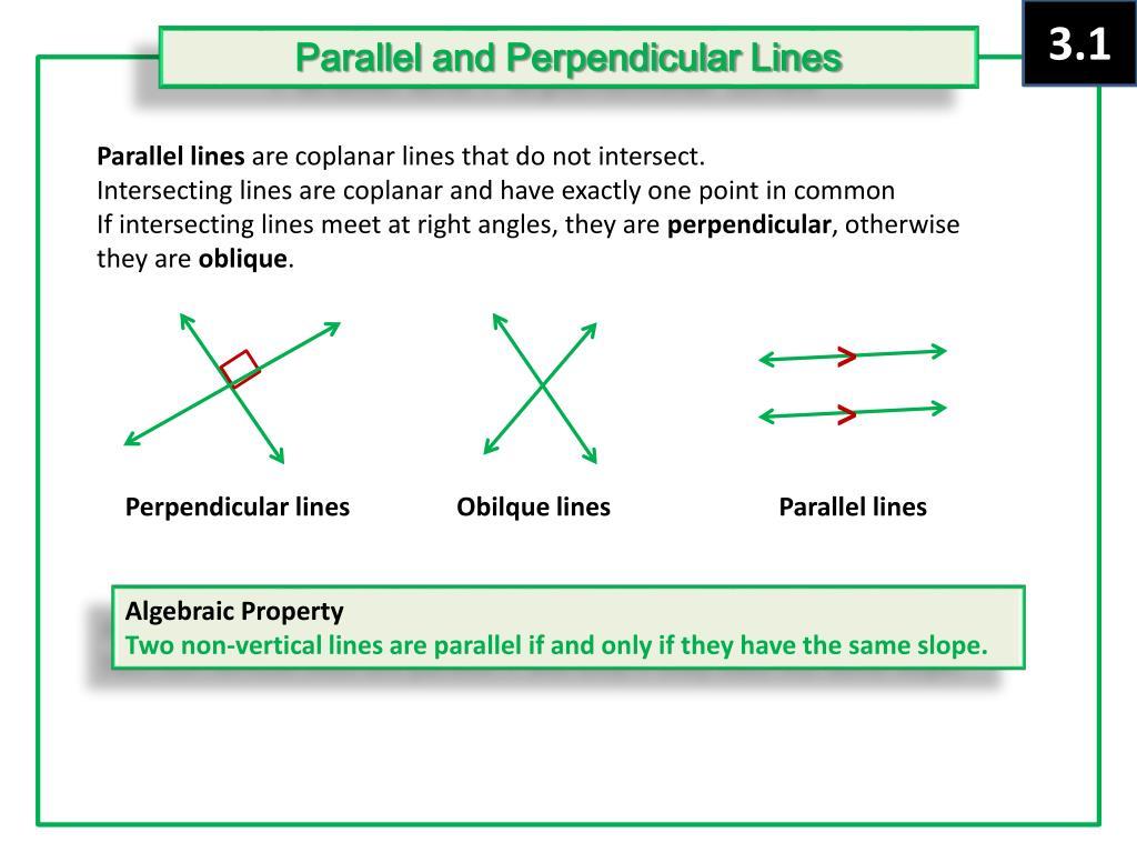 Ppt G E O M E T R Y Chapter 3 Angle Pairs Lines And Planes