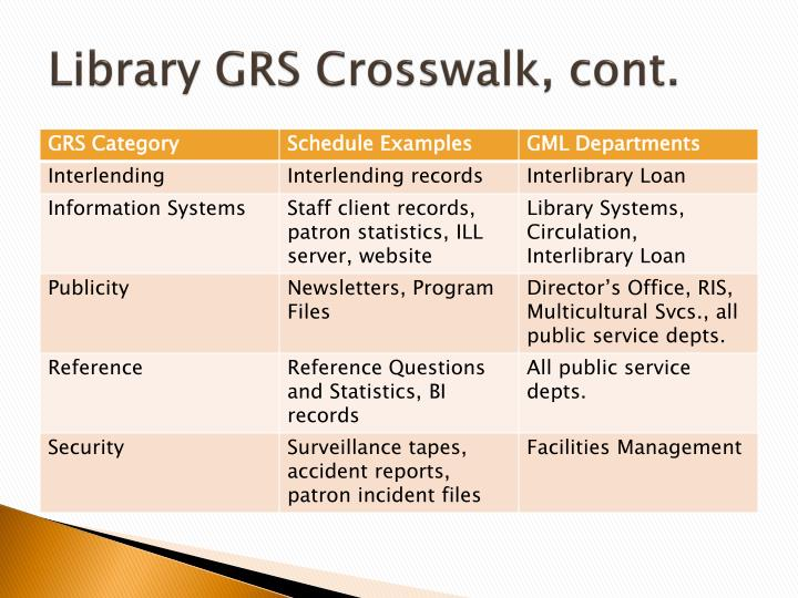 Library GRS Crosswalk, cont.