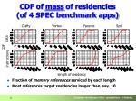 cdf of mass of residencies of 4 spec benchmark apps
