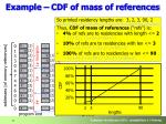 example cdf of mass of references