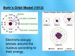 bohr s orbit model 1913