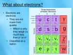 what about electrons
