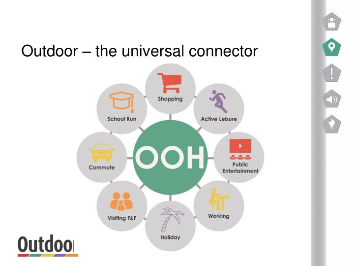 Outdoor – the universal connector