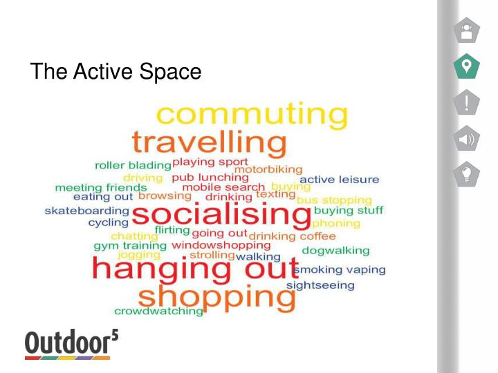 The Active Space