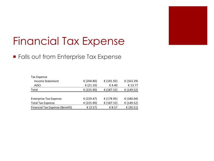 Financial Tax Expense