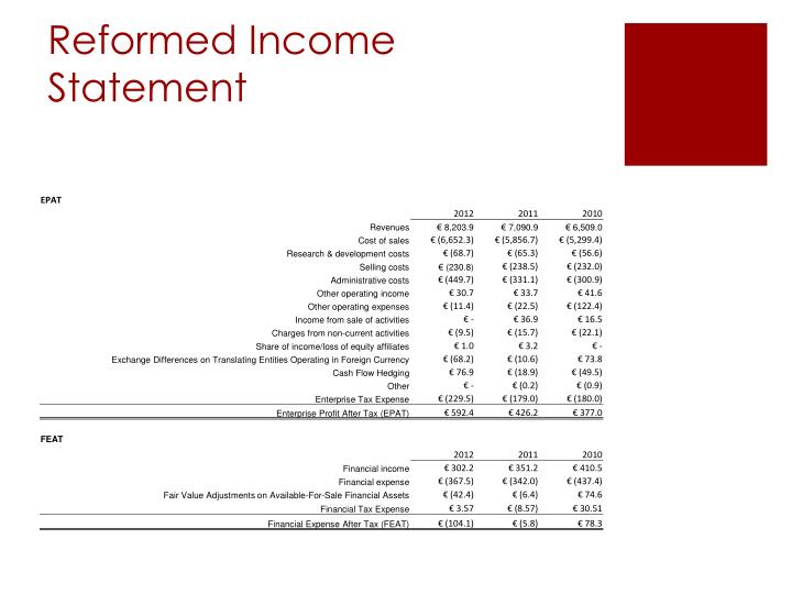 Reformed Income Statement