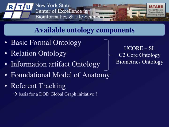 Available ontology components
