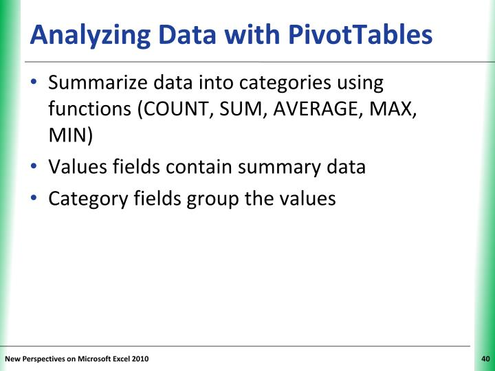 Analyzing Data with PivotTables