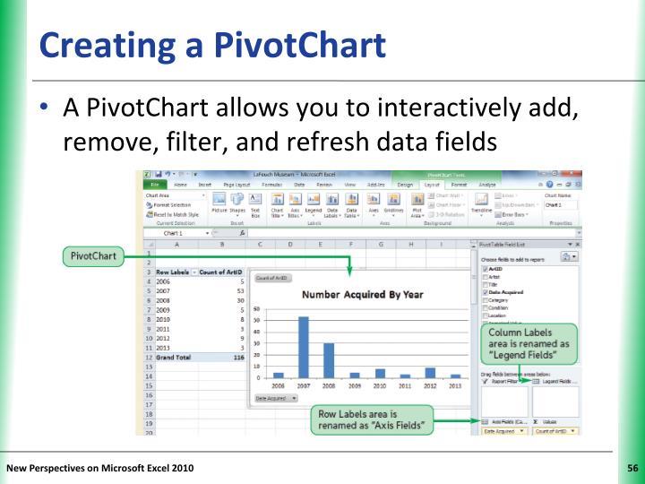 Creating a PivotChart
