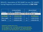 results association of tdf haart vs non tdf haart during pregnancy and growth outcomes at one year