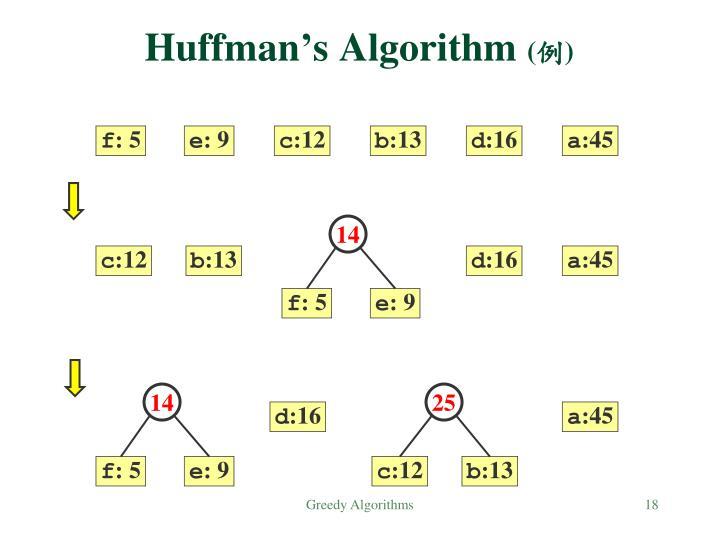 Huffman's Algorithm