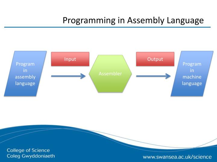 Programming in Assembly Language