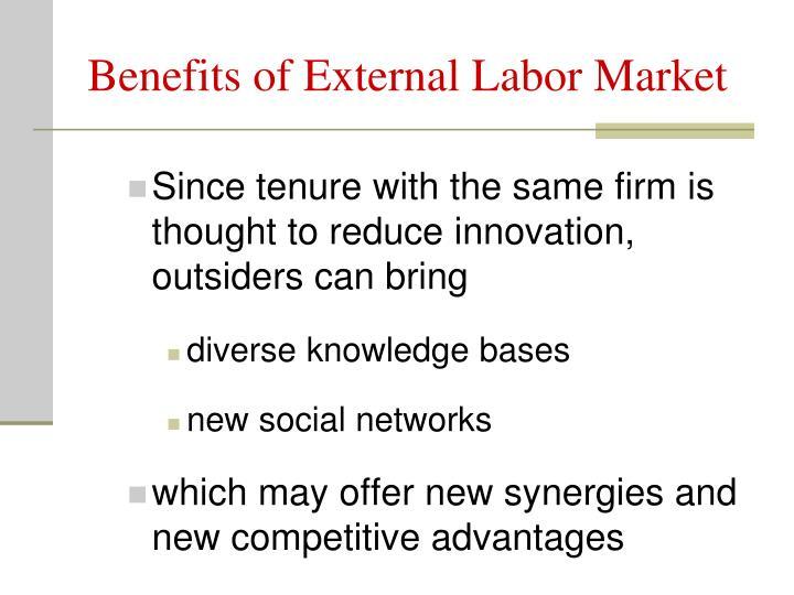 Benefits of External