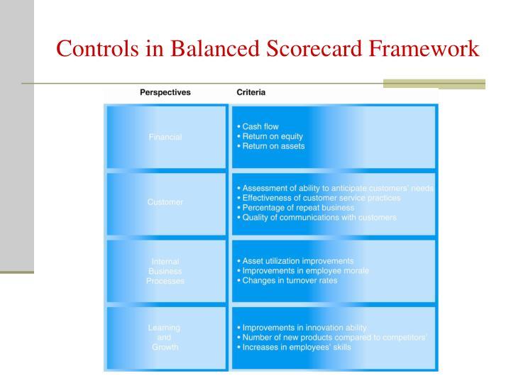 Controls in Balanced Scorecard Framework