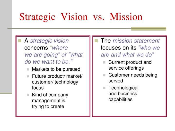 Strategic  Vision  vs.  Mission