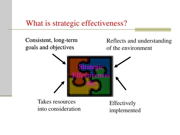 What is strategic effectiveness?