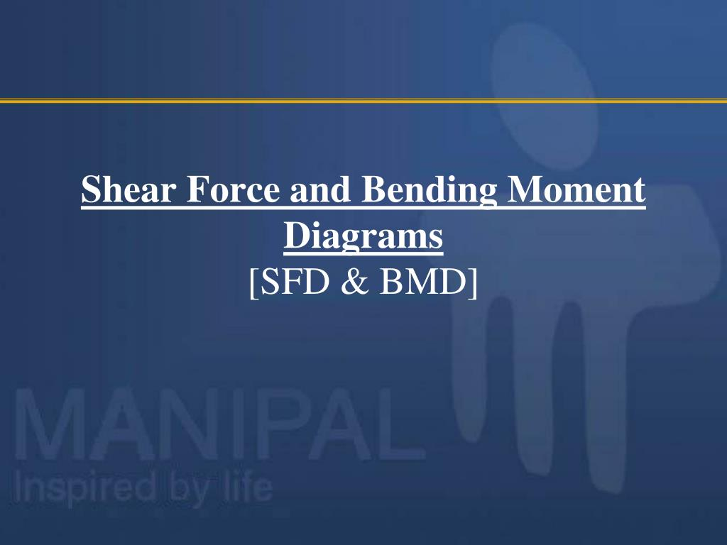 Ppt Shear Force And Bending Moment Diagrams Sfd Bmd Powerpoint Example 1 Draw The For Beam Show N