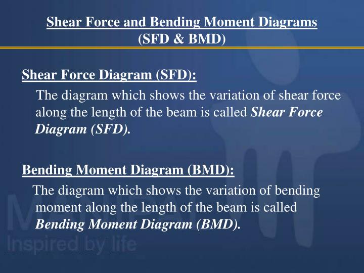 Prime Ppt Shear Force And Bending Moment Diagrams Sfd Bmd Powerpoint Wiring 101 Ouplipimpapsstreekradiomeanderfmnl