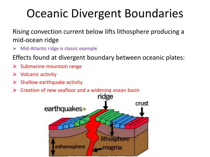Ppt 173 Plate Boundaries Powerpoint Presentation Id2512048